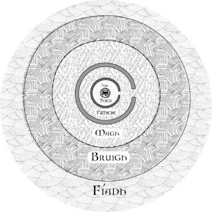 Cosmological Sketch