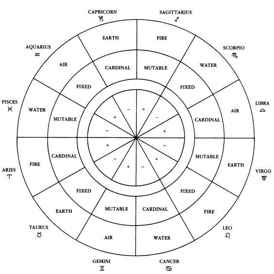 label-wheel